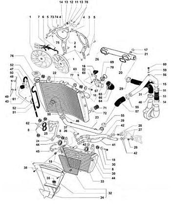 Kymco mxu 300 service manual pdf 2010